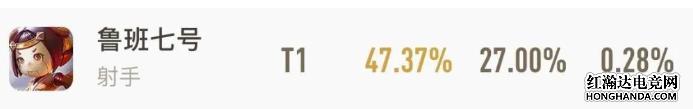 S18赛季射手选什么英雄好?鲁班七号为什么不强势?