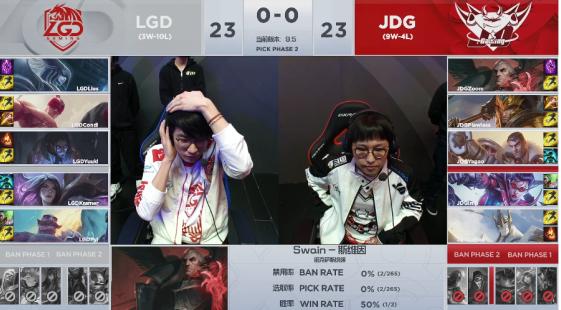 LOL:LGD让一追二击败JDG,背后的赢家竟然是EDG!