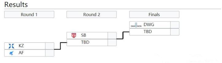 LCK赛区冒泡赛对阵表公布 KZ战队能否拿到S9的门票?