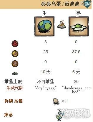 饥荒海难渡渡鸟蛋怎么吃 饥荒海难渡渡鸟蛋食谱介绍