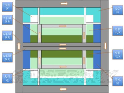 城市天际线格子城如何建设 城市天际线格子城建设方法