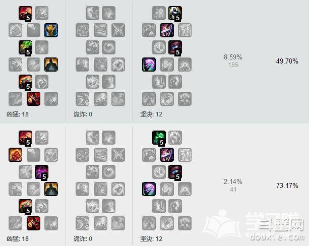 LOL7.14最强龙女天赋出装推荐 lol7.14龙女怎么出装