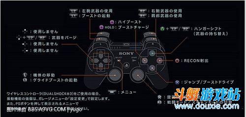 装甲核心5机体操作说明