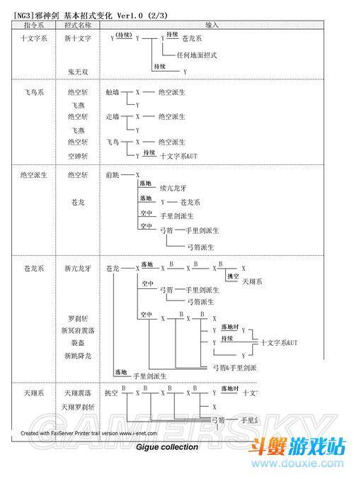 忍者龙剑传3招式变化表