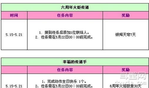 QQ炫舞火炬徽章怎么得 火炬徽章获得方法介绍