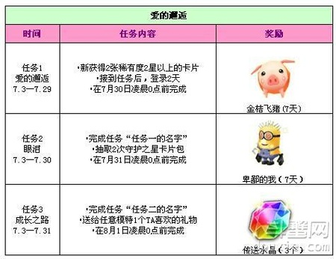 《QQ炫舞》月牙棒棒糖免费领取活动