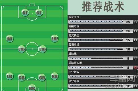 实况足球2014球队442阵型解析