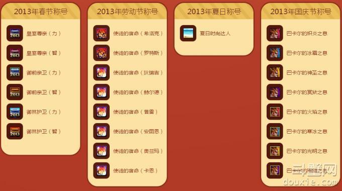 DNF7月29日更新盒子新增2013礼包称号及透明套详情