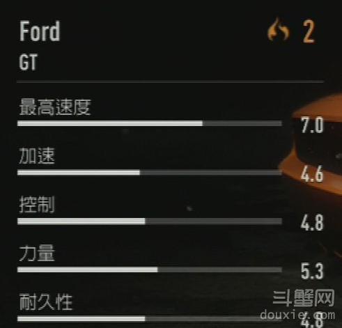 极品飞车18Ford GT特点介绍