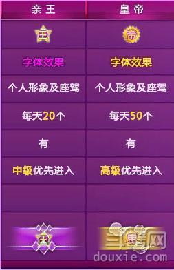 QQ炫舞超星新喇叭怎么获得 超星新喇叭获取方法详解