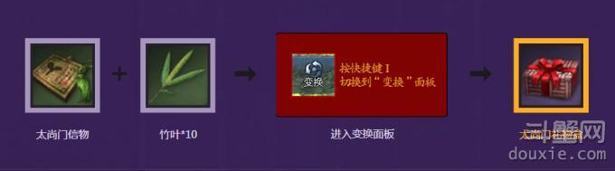 剑灵太尚门礼物盒怎么获得 太尚门礼物盒获得方法详解