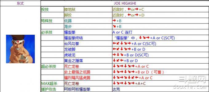 拳皇2000联机版东丈出招技能有哪些 东丈出招技能攻略