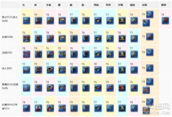 最终幻想14巴哈侵攻篇6-9层装备材料掉落一览