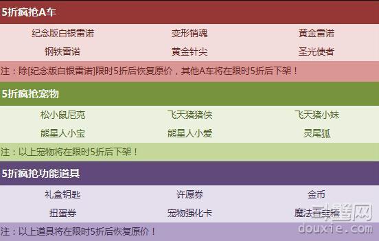 QQ飞车热卖道具年终5折活动 热卖道具年终5折有哪些