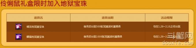 DNF伶俐鼠盒子新增500-1000深渊邀请函深渊宝珠详情介绍