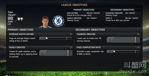 FIFA15球员指标是什么 球员指标含义详解