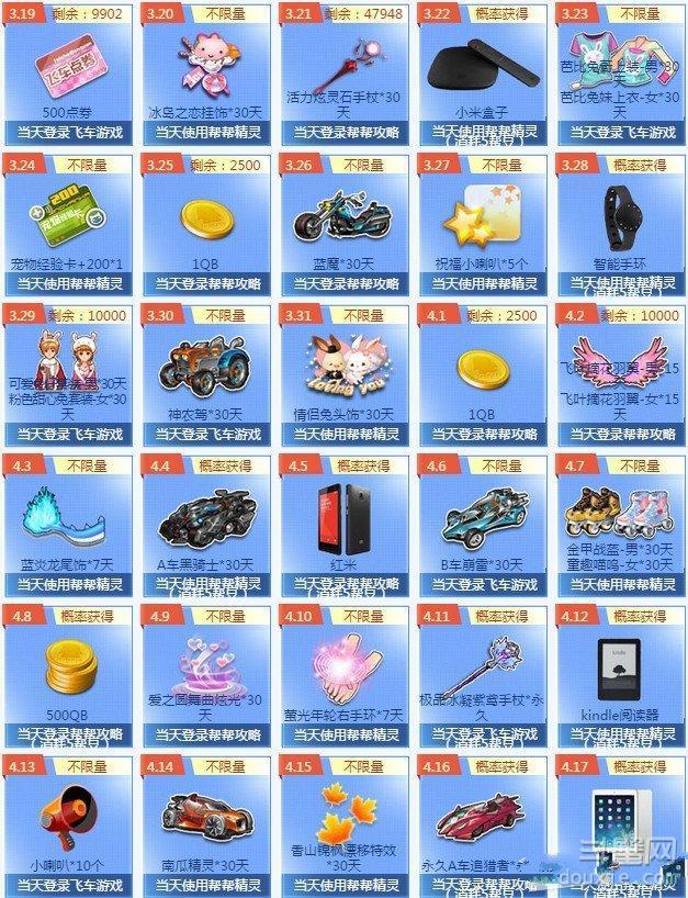 QQ飞车每日惊喜兑换活动介绍 QQ飞车每日惊喜兑换有什么道具