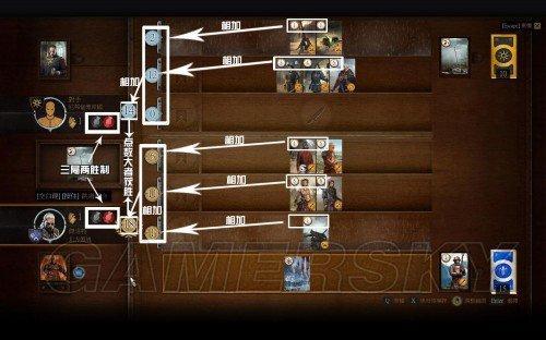 巫师3昆特牌怎么玩 昆特牌游戏规则详解