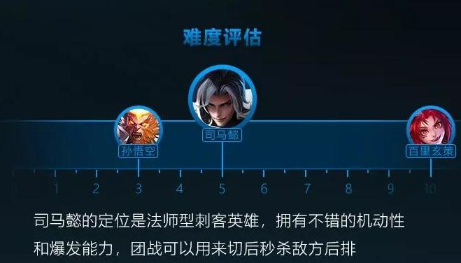官方发布新英雄司马懿攻略 能拯救他40%左右胜率么