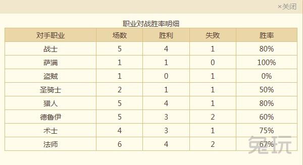 炉石传说战士卡组推荐 高胜率复古控场防战卡组介绍