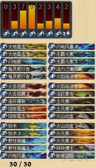 炉石传说卡组推荐10期 黑石山新卡套牌分享