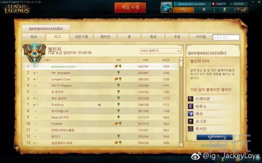 JackeyLove登顶韩服 66%胜率德莱文解析