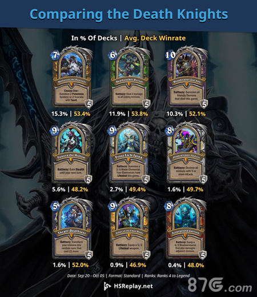 炉石传说哪些卡牌厉害 最新热门卡牌排行