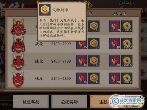 阴阳师为崽而战式神勋章获取技巧和奖励介绍